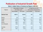 publication of industrial growth rate3