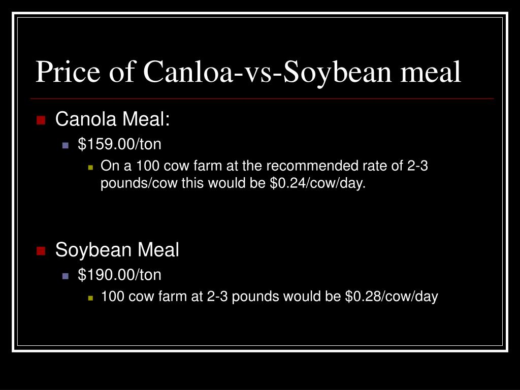 Price of Canloa-vs-Soybean meal