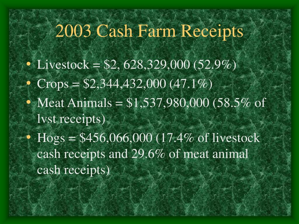 2003 Cash Farm Receipts