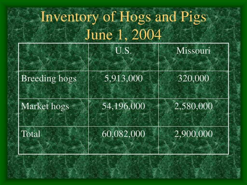 Inventory of Hogs and Pigs