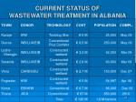 current status of wastewater treatment in albania