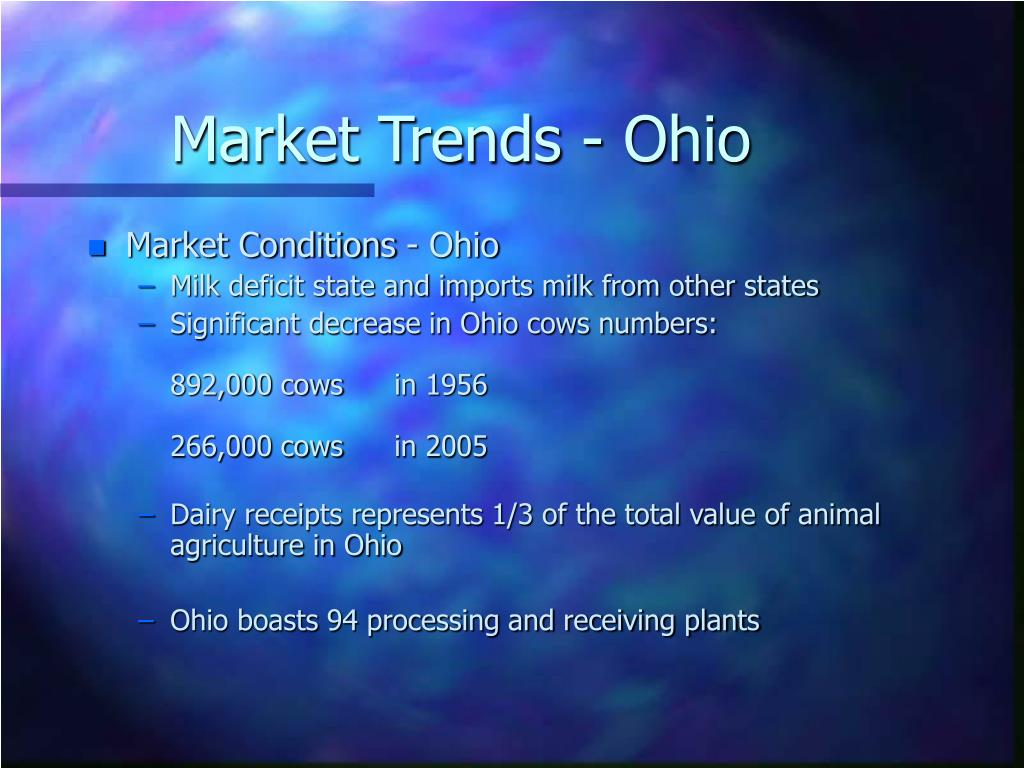 Market Trends - Ohio