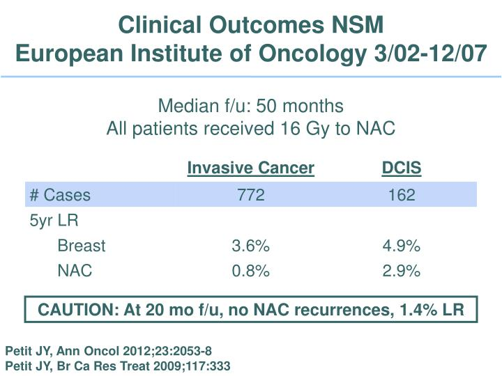 Clinical Outcomes NSM