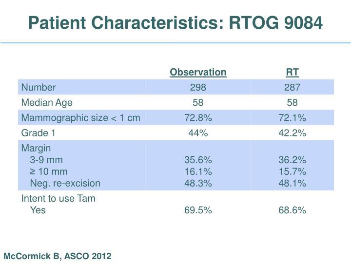 Patient Characteristics: RTOG 9084