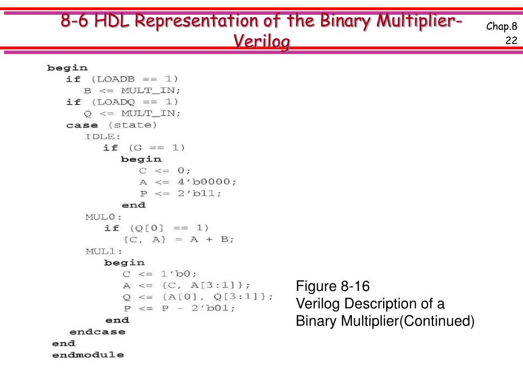 8-6 HDL Representation of the Binary Multiplier-Verilog