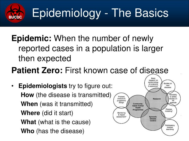 Epidemiology - The Basics