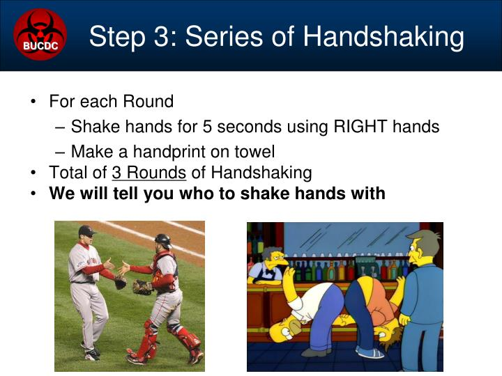Step 3: Series of Handshaking