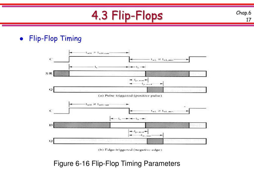 4.3 Flip-Flops