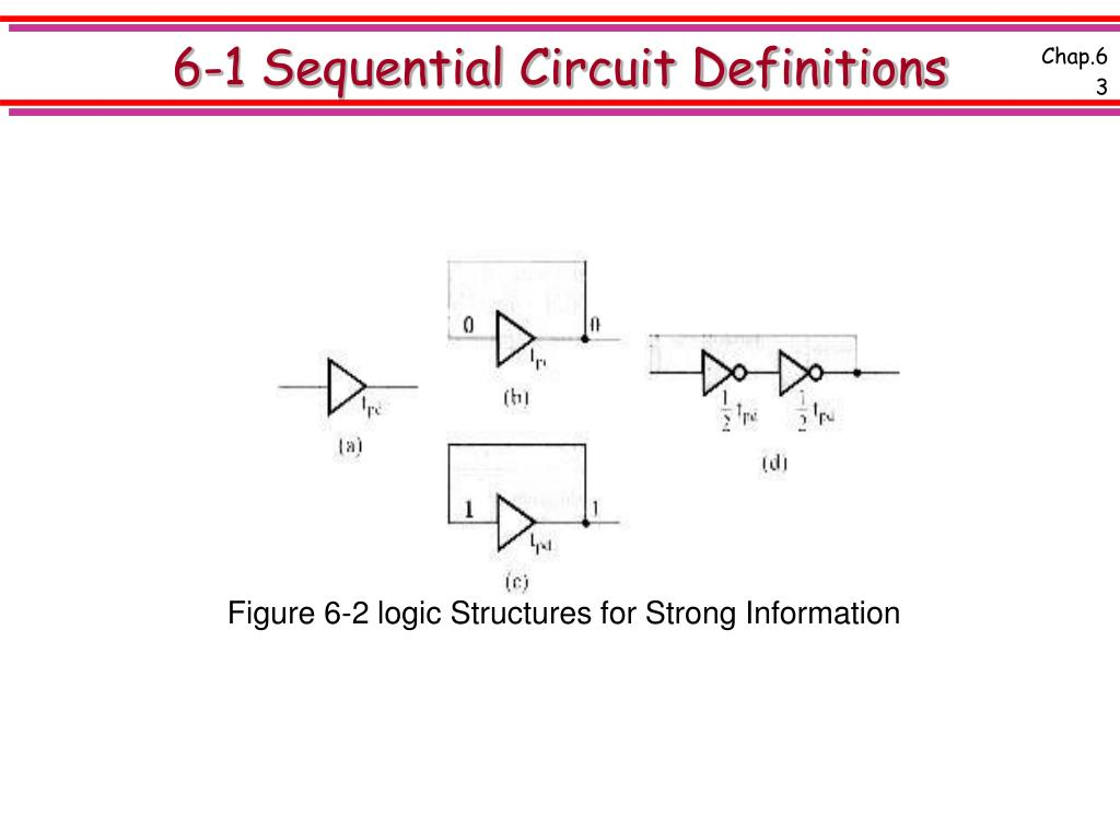 6-1 Sequential Circuit Definitions