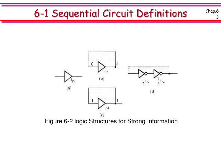 6 1 sequential circuit definitions3