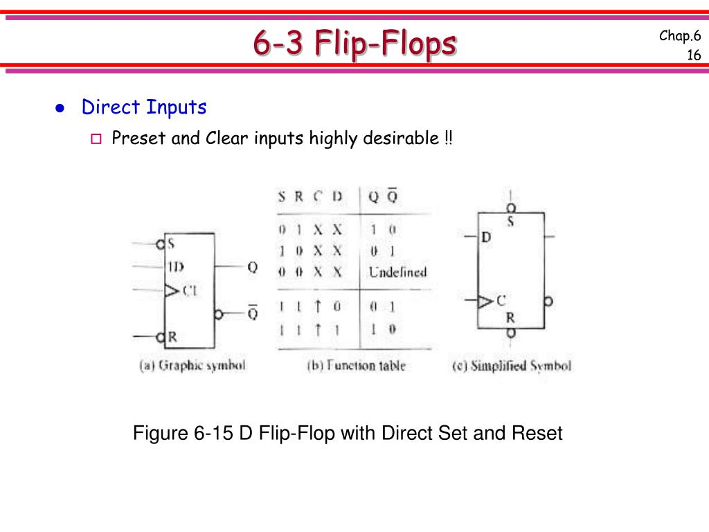6-3 Flip-Flops