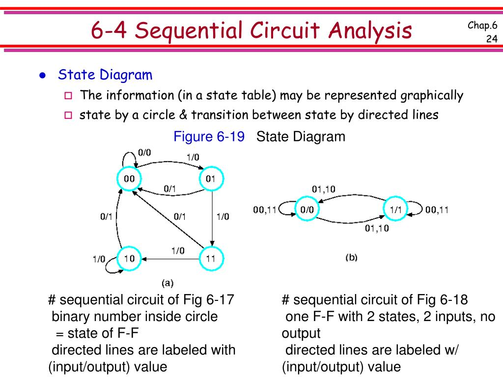 6-4 Sequential Circuit Analysis