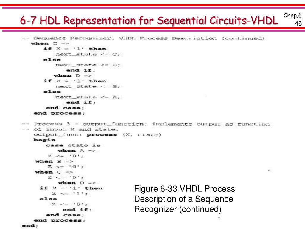 6-7 HDL Representation for Sequential Circuits-VHDL