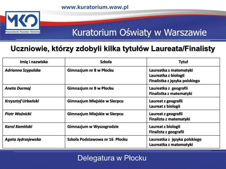 Uczniowie, którzy zdobyli kilka tytułów Laureata/Finalisty