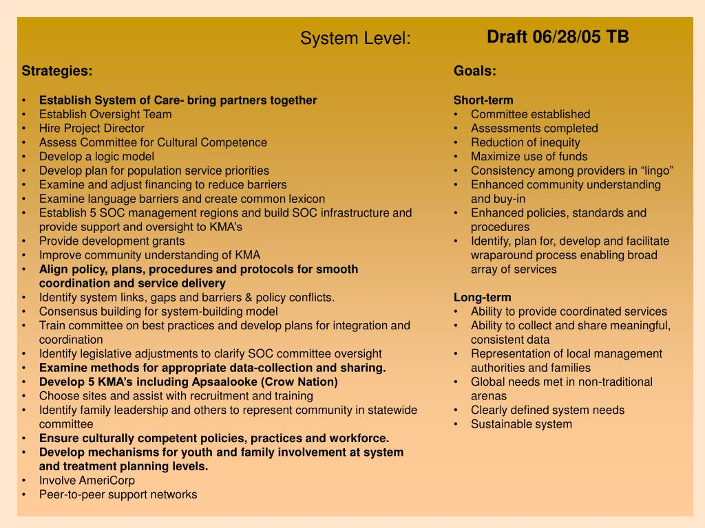 Draft 06/28/05 TB