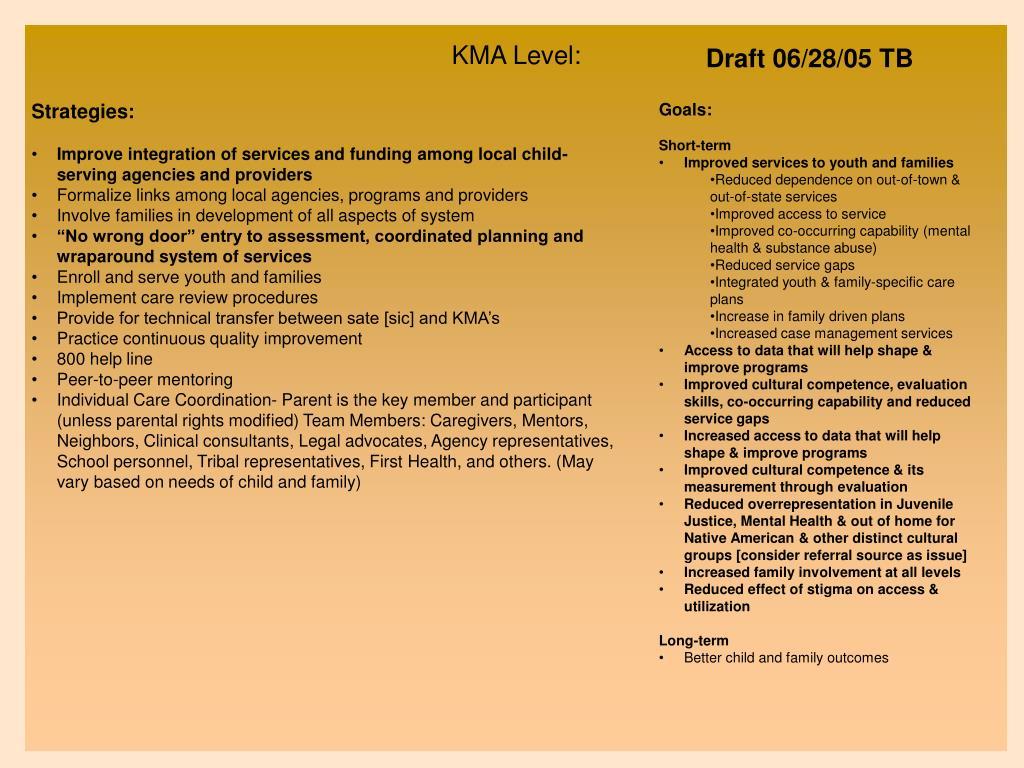 KMA Level: