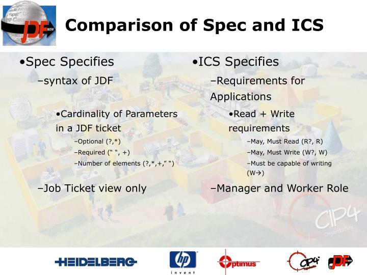 Spec Specifies