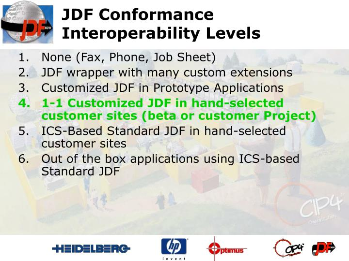 JDF Conformance Interoperability Levels