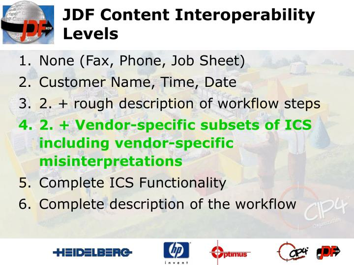 JDF Content Interoperability Levels