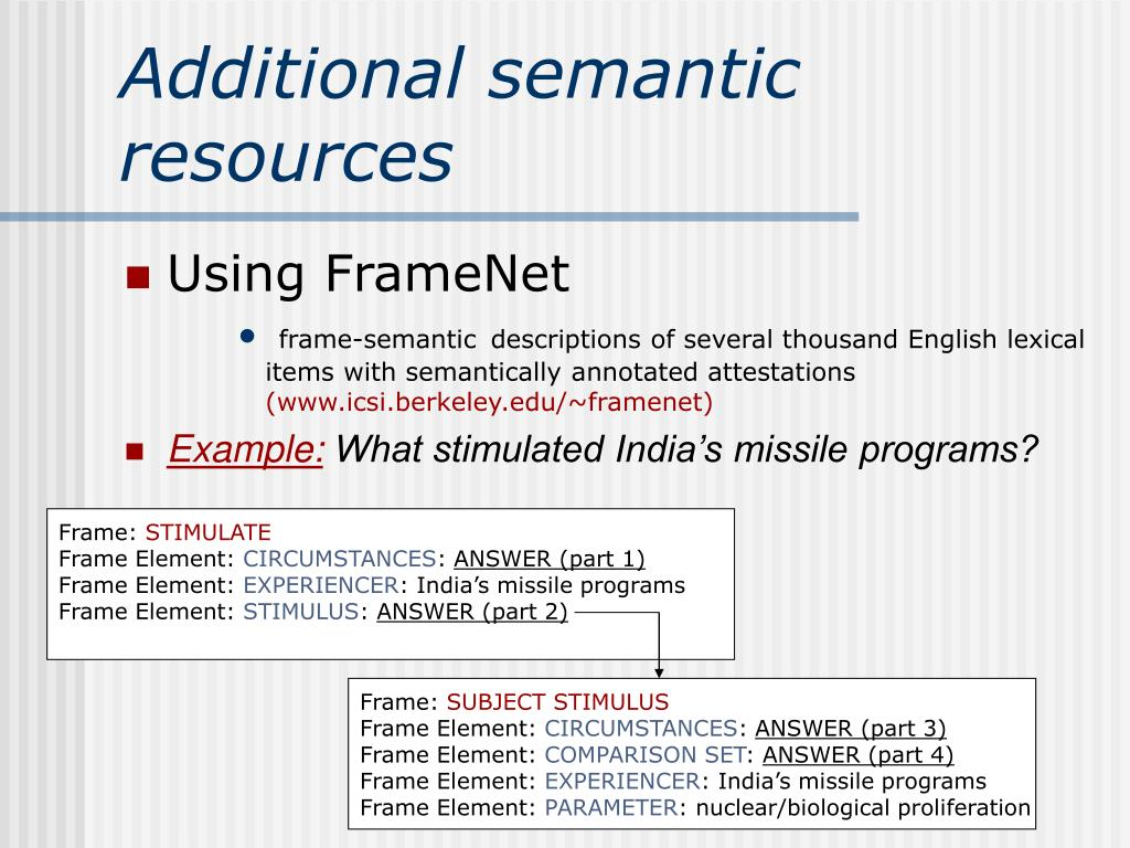 Additional semantic resources