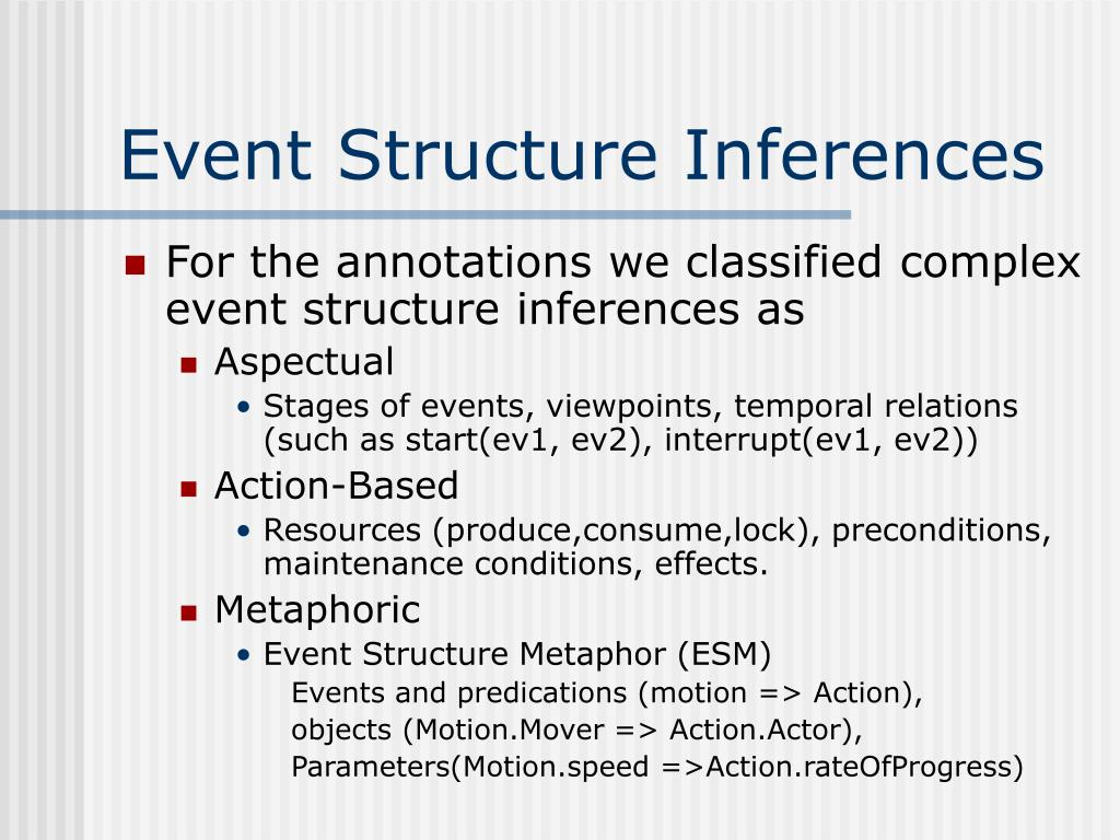 Event Structure Inferences