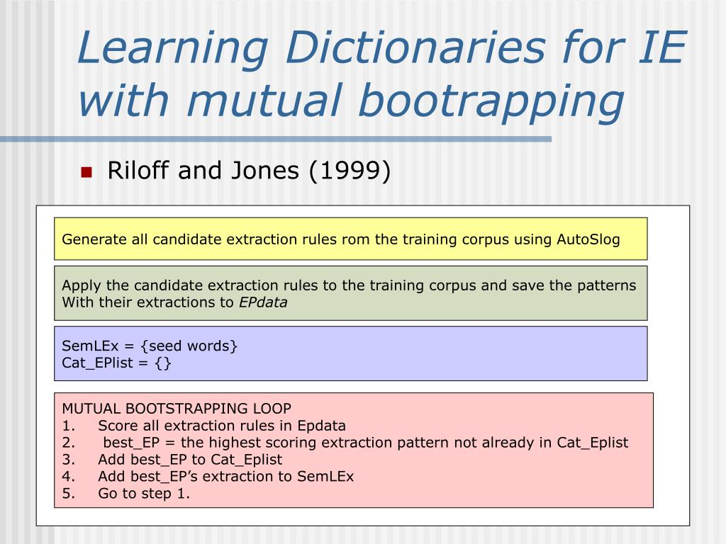 Learning Dictionaries for IE with mutual bootrapping