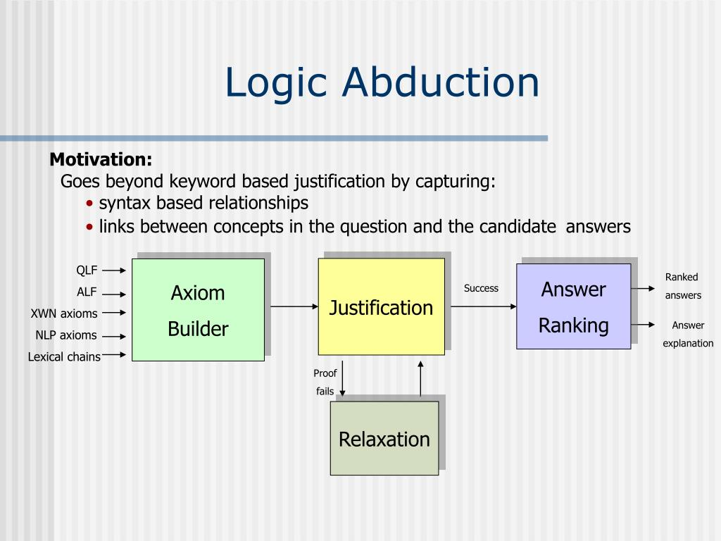 Logic Abduction