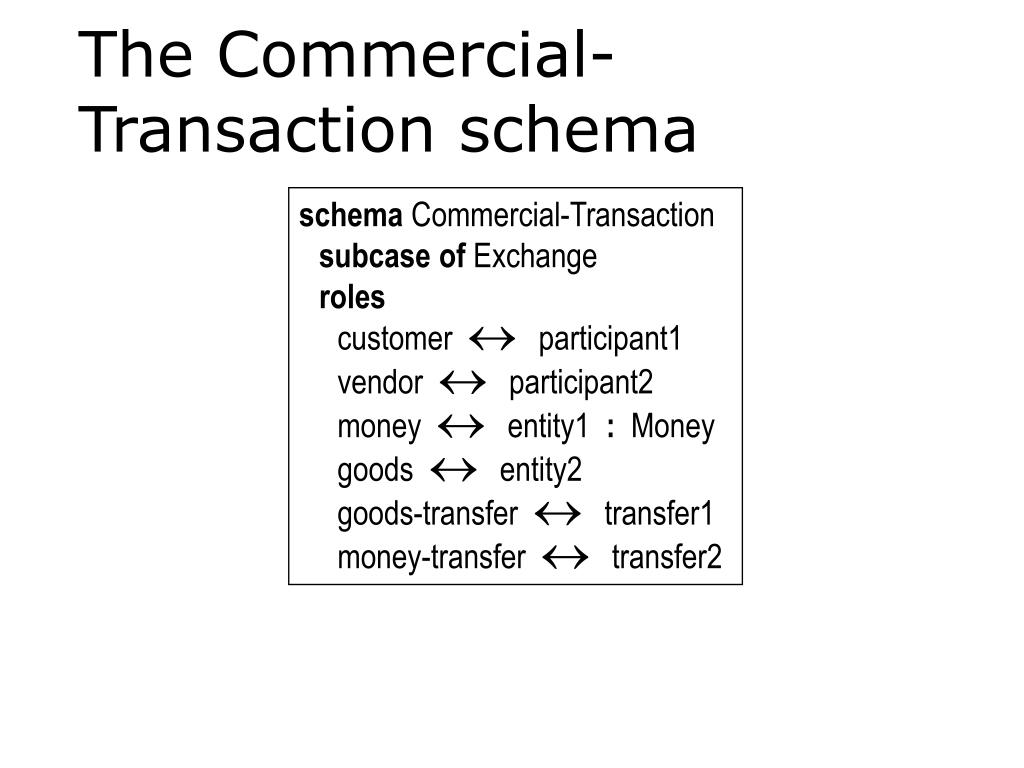 The Commercial-Transaction schema