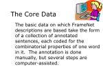 the core data
