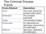 the criminal process frame