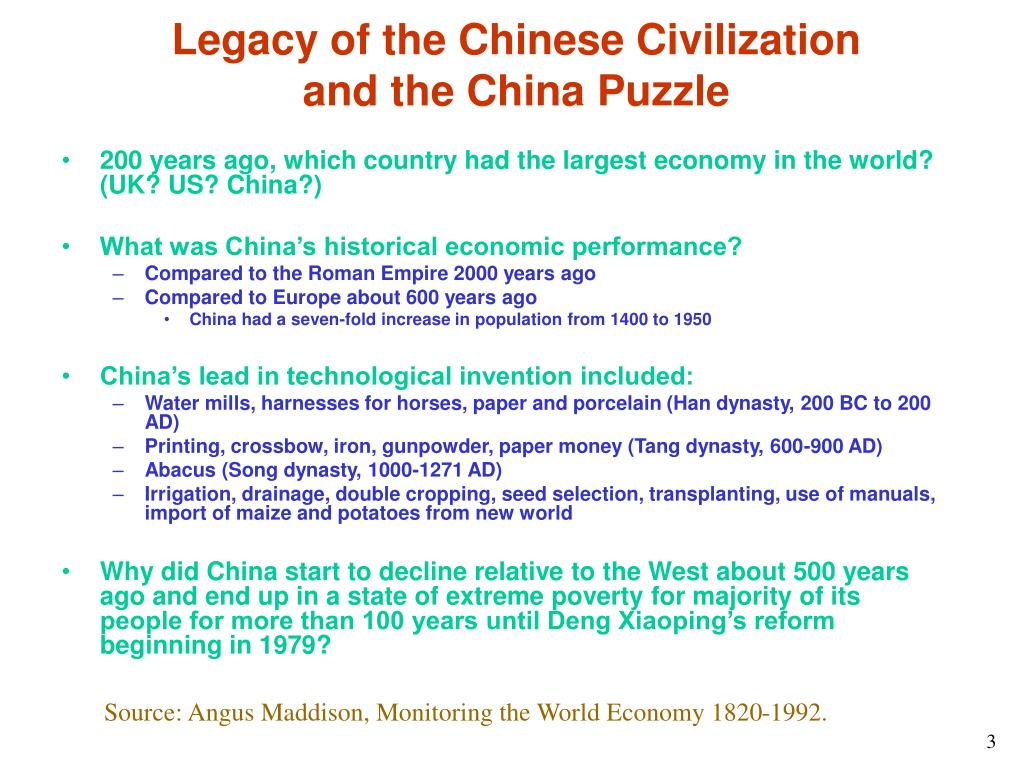 Legacy of the Chinese Civilization