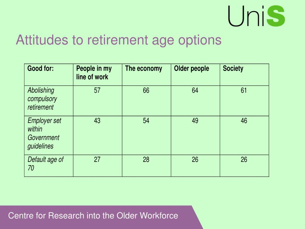 Attitudes to retirement age options
