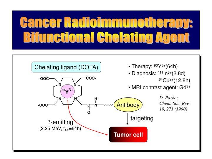 Chelating ligand (DOTA)