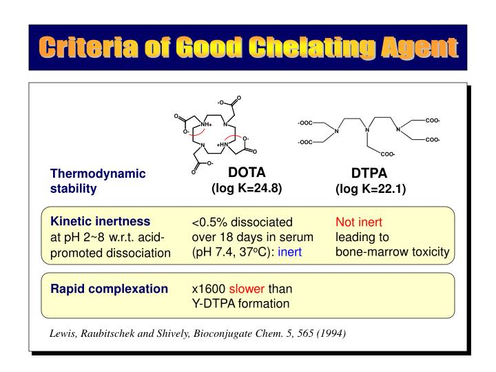Criteria of Good Chelating Agent