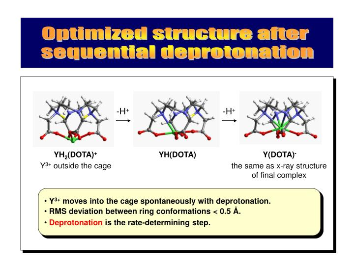 Optimized structure after