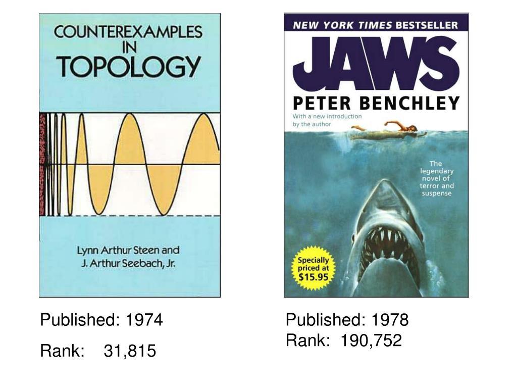 Published: 1974