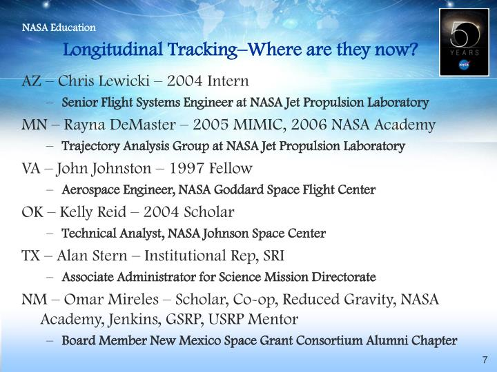 Longitudinal Tracking–Where are they now?