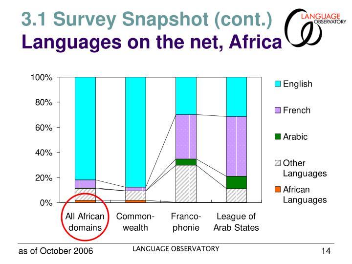 3.1 Survey Snapshot (cont.)