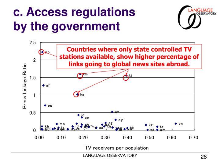 c. Access regulations