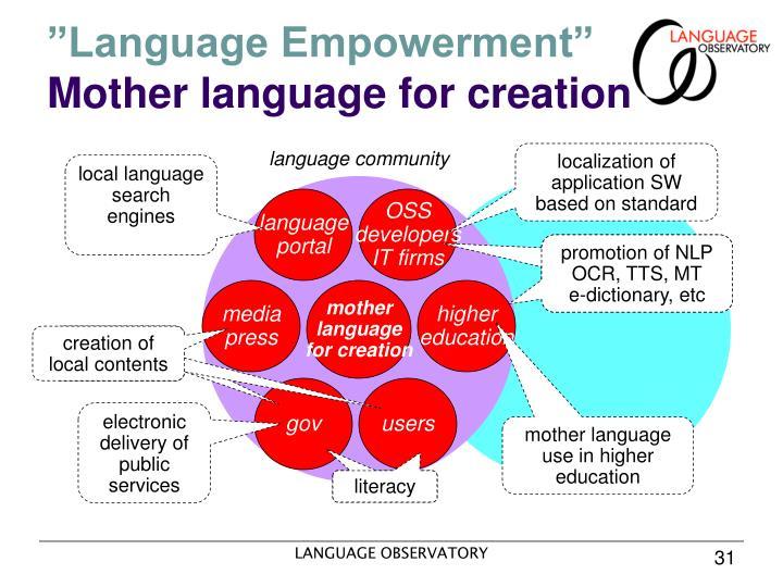 """Language Empowerment"""
