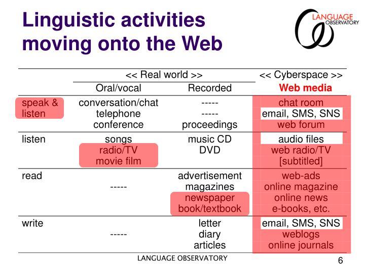 Linguistic activities