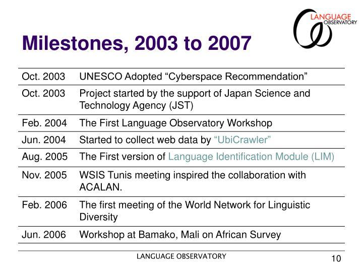 Milestones, 2003 to 2007