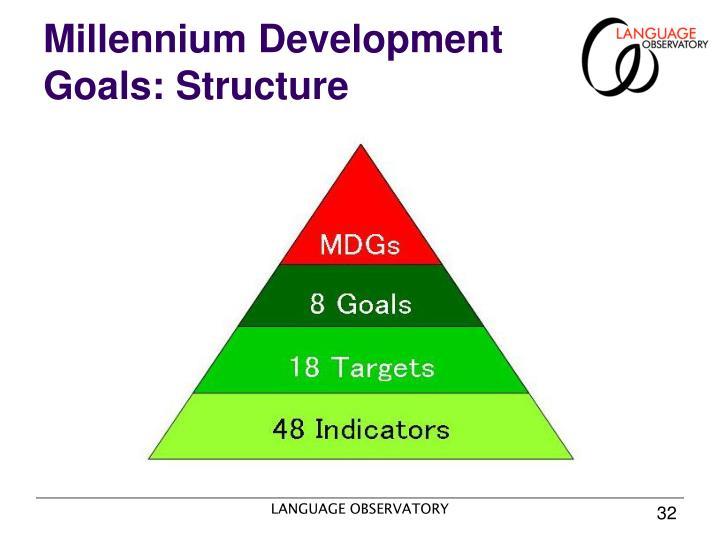 Millennium Development Goals: Structure