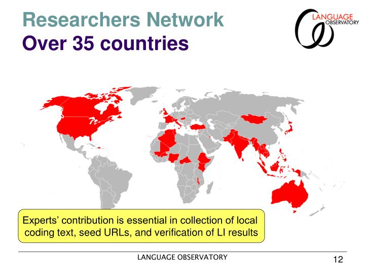 Researchers Network