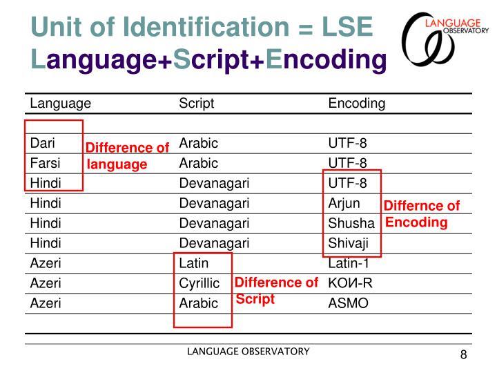 Unit of Identification = LSE
