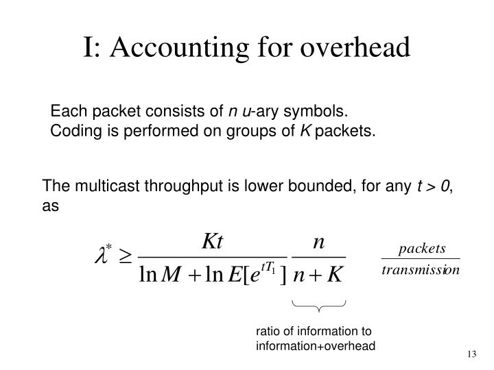 I: Accounting for overhead