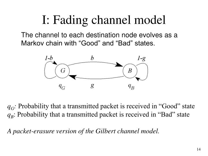 I: Fading channel model