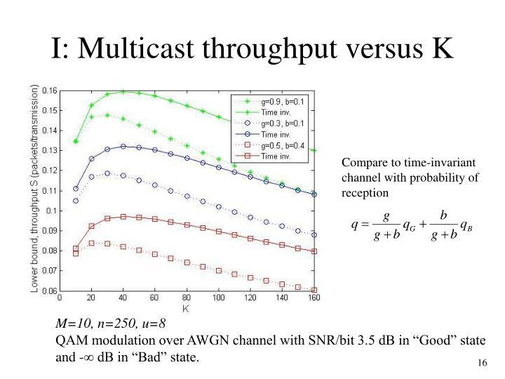 I: Multicast throughput versus K