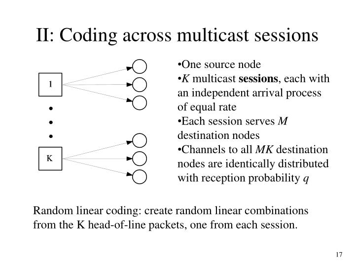 II: Coding across multicast sessions