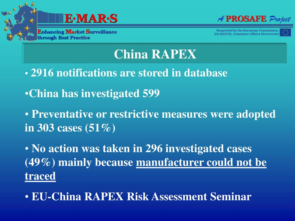 China RAPEX